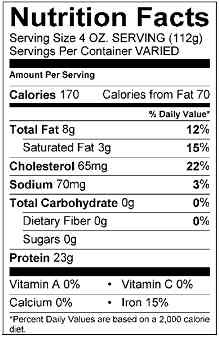 An In-depth look into Food Labels